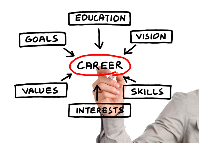 Career-options_img